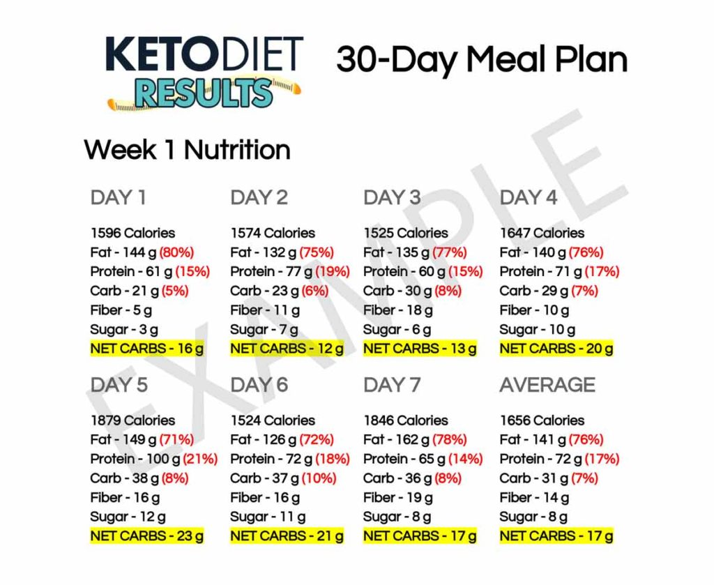 30 day meal plan for weight loss - Toreto.co