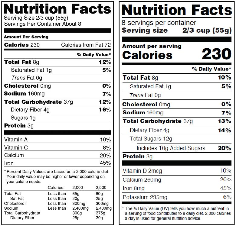 Nutrition Facts Label Original vs. New