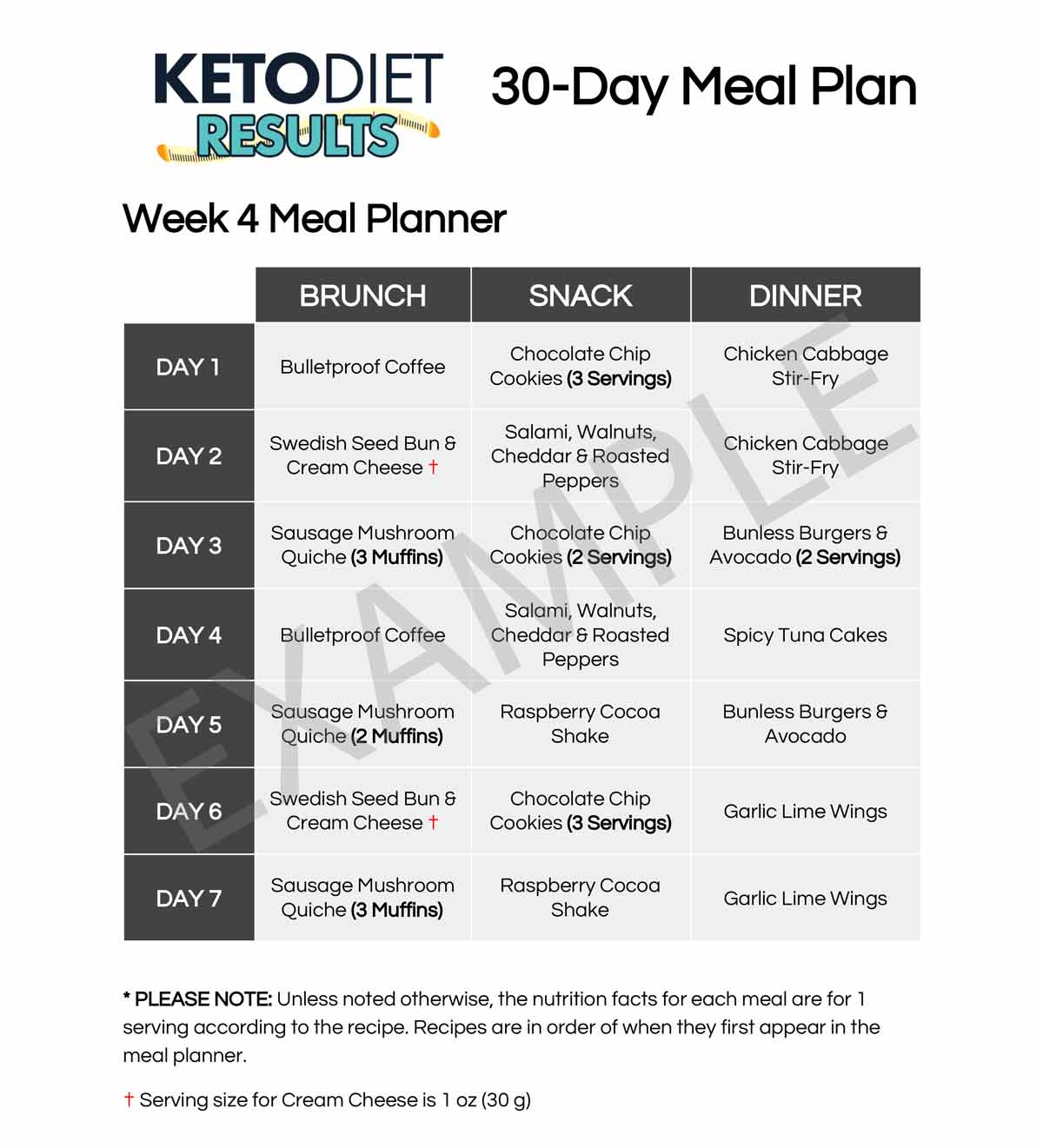 Lose Weight with This 30-Day Keto Meal Plan! - Keto Diet